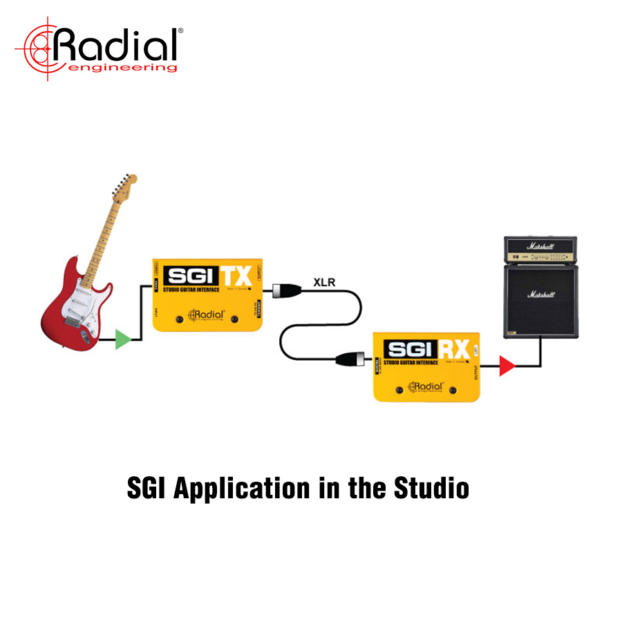 SGI Application in the Studio